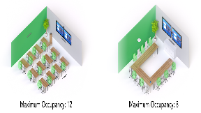 Room Capacity