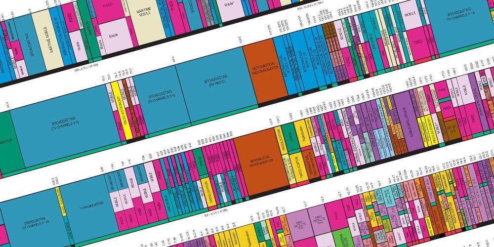 FCC Spectrum Update: A Webinar