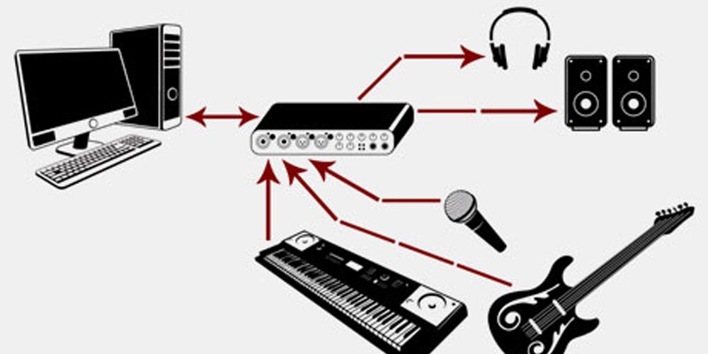 How To Build A Home Studio (Video)