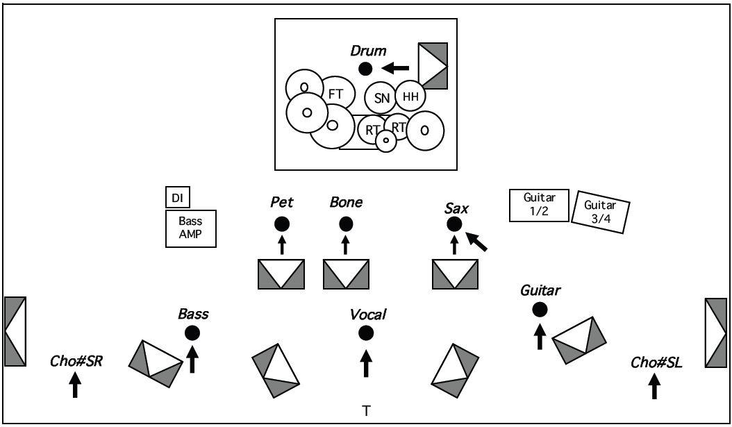 KEMURI ステージセッティング図