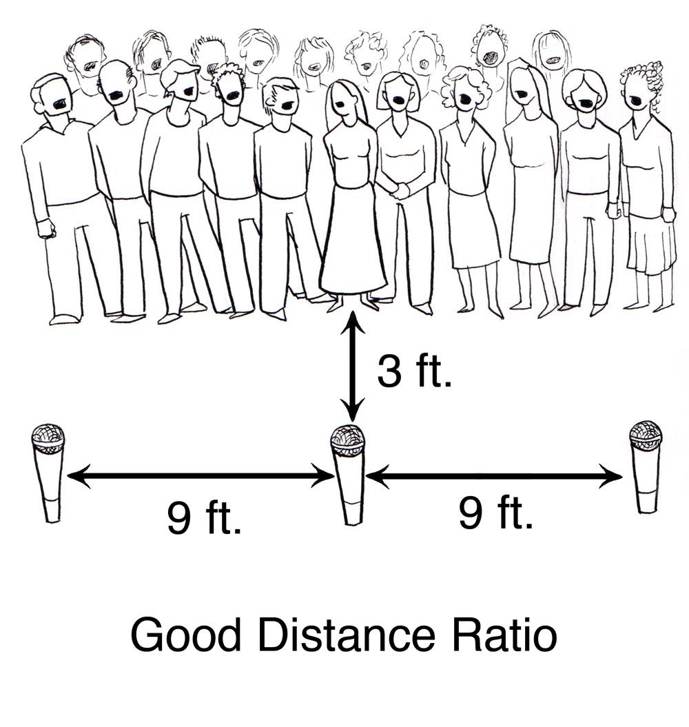 3:1 Rule Diagram