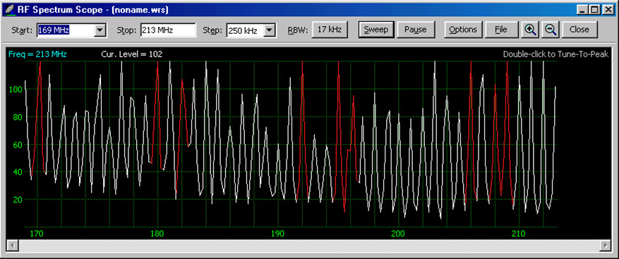 Screenshot showing the IM landscape growing as more transmitters are included in the system