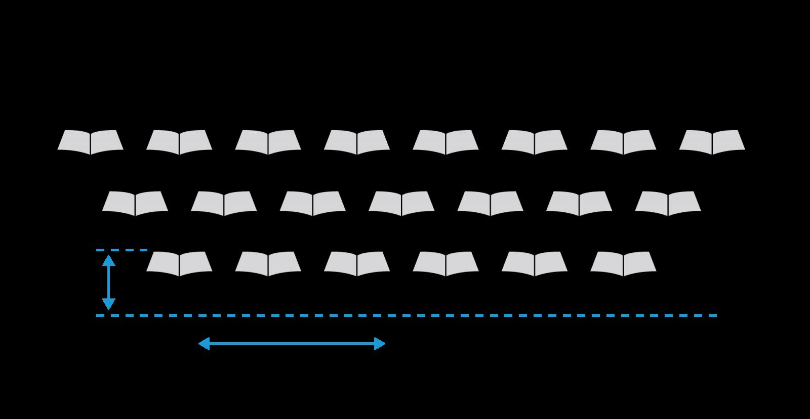 Choir microphone positions for choir
