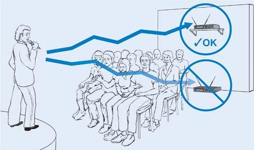 Signal Blocking Diagram